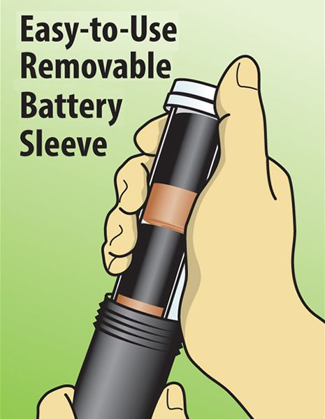 Removable Battery Sleeve