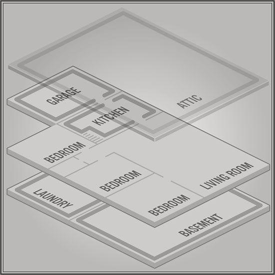 Schéma de l'aménagement d'une maison
